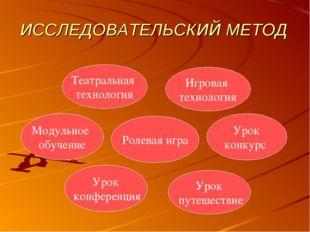 ИССЛЕДОВАТЕЛЬСКИЙ МЕТОД Театральная технология Игровая технология Ролевая игр