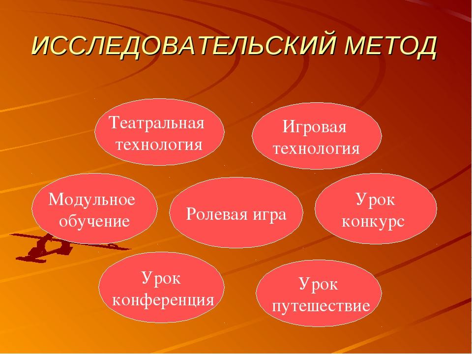 ИССЛЕДОВАТЕЛЬСКИЙ МЕТОД Театральная технология Игровая технология Ролевая игр...