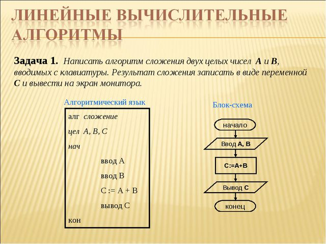 Задача 1. Написать алгоритм сложения двух целых чисел А и В, вводимых с клави...