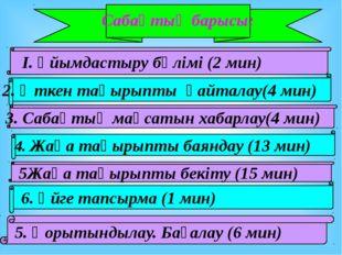 2. Өткен тақырыпты қайталау(4 мин) 3. Сабақтың мақсатын хабарлау(4 мин) 4. Ж
