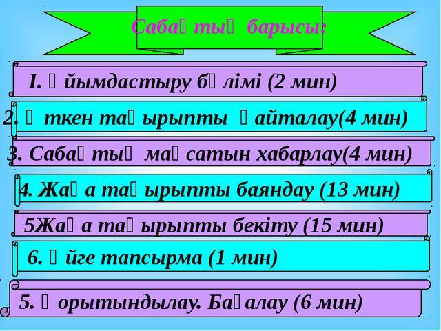 2. Өткен тақырыпты қайталау(4 мин) 3. Сабақтың мақсатын хабарлау(4 мин) 4. Ж...