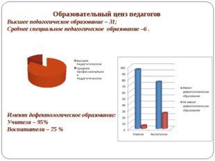 Образовательный ценз педагогов Высшее педагогическое образование – 31; Средне