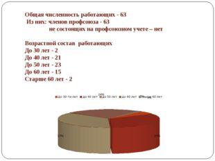 Общая численность работающих - 63 Из них: членов профсоюза - 63 не состоящих