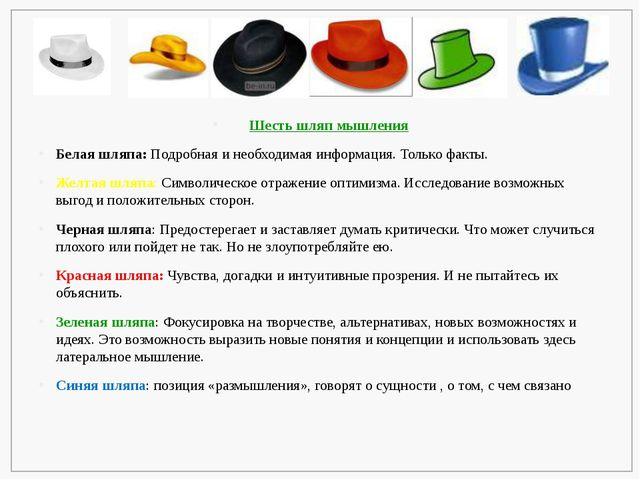 Шесть шляп мышления Шесть шляп мышления Белая шляпа: Подробная и необходима...