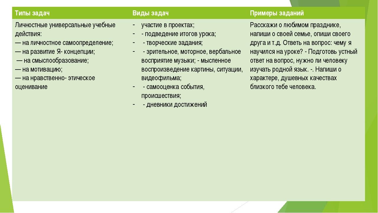 Типы задач Виды задач Примеры заданий Личностные универсальные учебные действ...