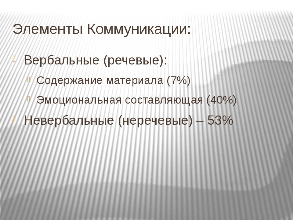 Элементы Коммуникации: Вербальные (речевые): Содержание материала (7%) Эмоцио...