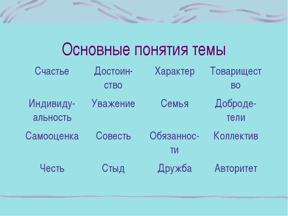 Основные понятия темы