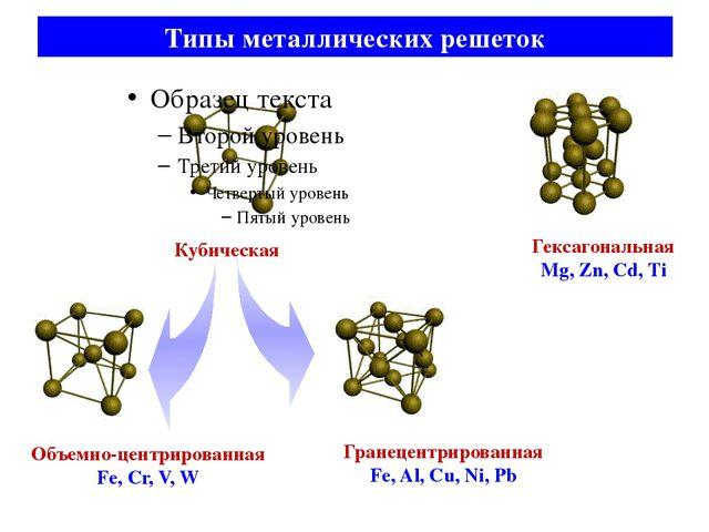 Типы металлических решеток Кубическая Объемно-центрированная Fе, Cr, V, W Гра...