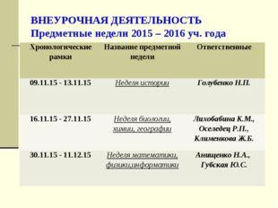 ВНЕУРОЧНАЯ ДЕЯТЕЛЬНОСТЬ Предметные недели 2015 – 2016 уч. года Хронологически