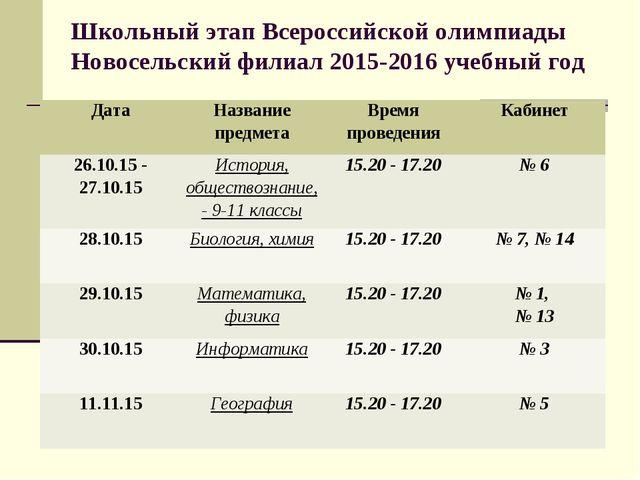 Школьный этап Всероссийской олимпиады Новосельский филиал 2015-2016 учебный г...