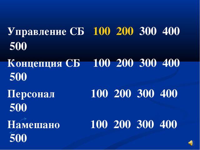 Управление СБ 100 200 300 400 500 Концепция СБ 100 200 300 400 500 Персонал...
