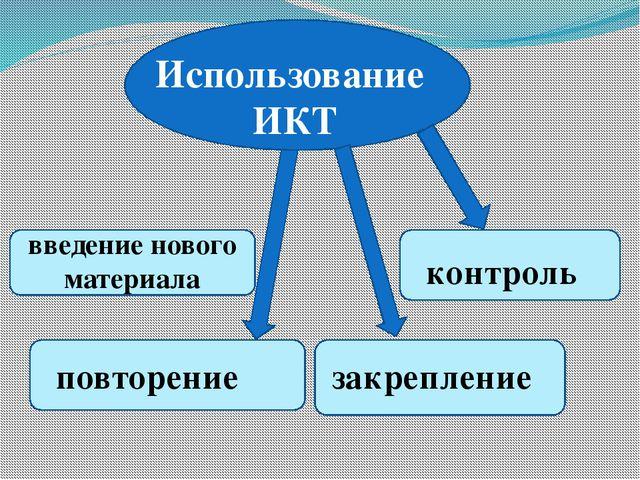 Использование ИКТ введение нового материала закрепление повторение контроль