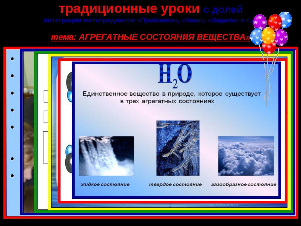 традиционные уроки с долей интеграции метапредметов «Проблема», «Знак», «Зада...
