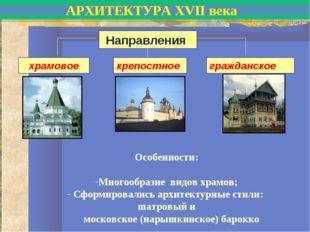 храмовое крепостное гражданское Направления Особенности: Многообразие видов