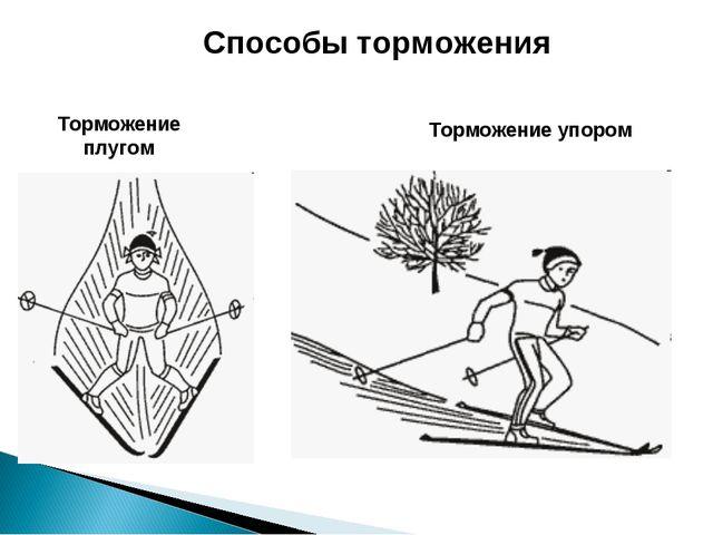Способы торможения Торможение плугом Торможение упором