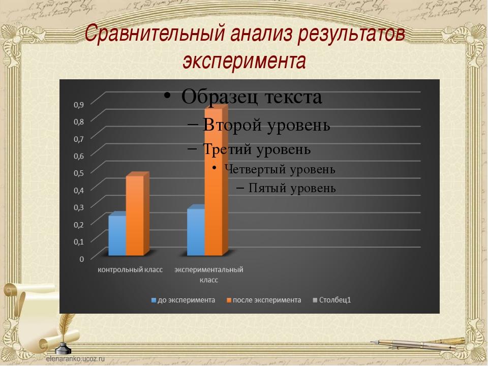 Сравнительный анализ результатов эксперимента