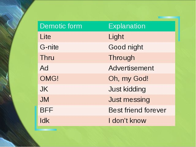 Demotic form	Explanation Lite	Light G-nite	Good night Thru	Through Ad	Adverti...