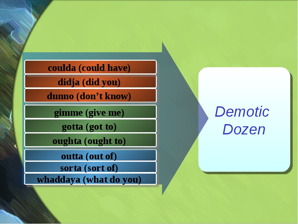 Demotic Dozen didja (did you) gimme (give me) outta (out of) coulda (could ha...