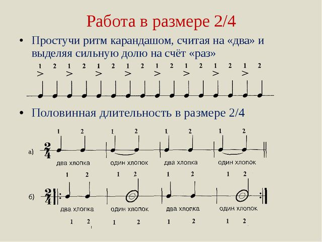 Работа в размере 2/4 Простучи ритм карандашом, считая на «два» и выделяя силь...
