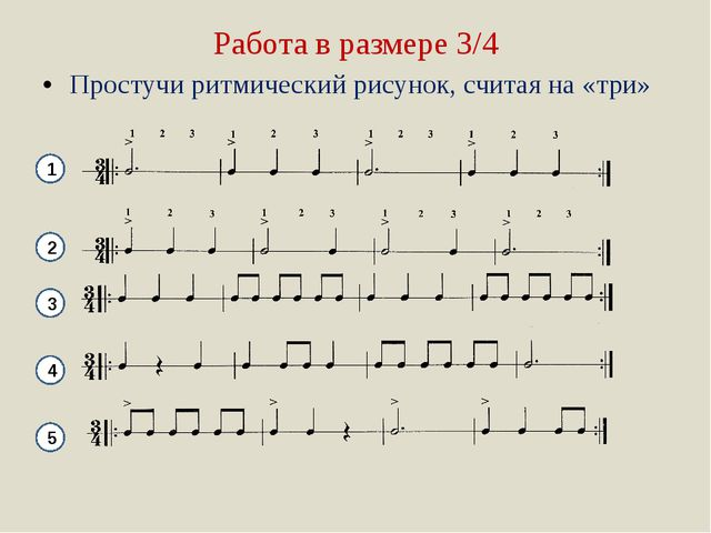 Работа в размере 3/4 Простучи ритмический рисунок, считая на «три» 1 5 4 2 3