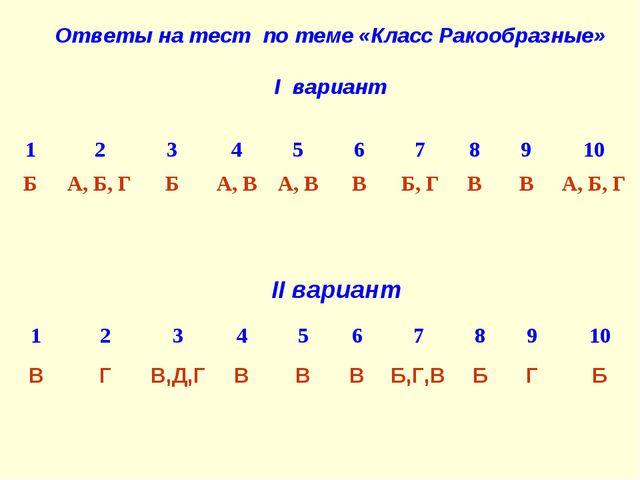 Ответы на тест по теме «Класс Ракообразные» I вариант II вариант 123456...