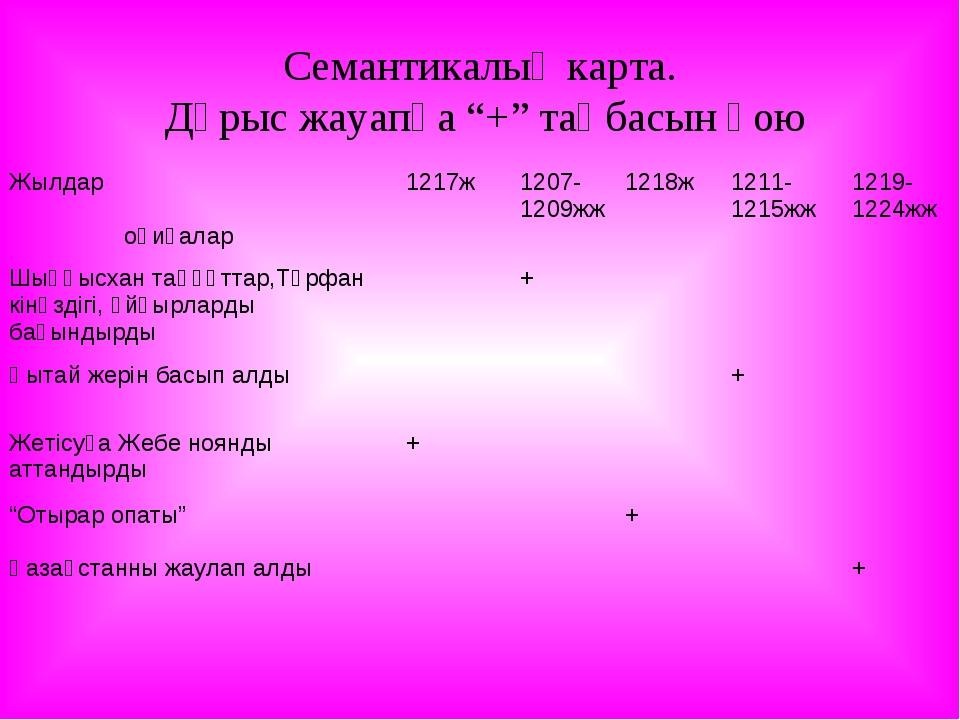 """Семантикалық карта. Дұрыс жауапқа """"+"""" таңбасын қою Жылдар оқиғалар1217ж1207..."""