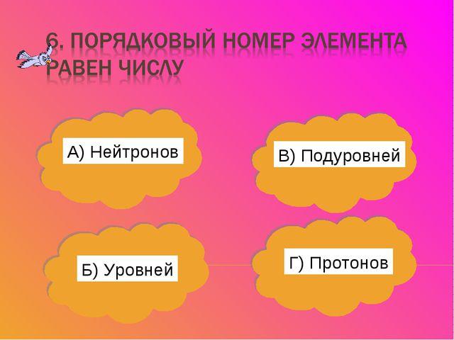 А) Нейтронов Б) Уровней В) Подуровней Г) Протонов