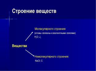 Строение веществ  Молекулярного строения  (атомы связаны ковалентными с