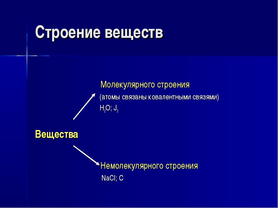 Строение веществ  Молекулярного строения  (атомы связаны ковалентными с...