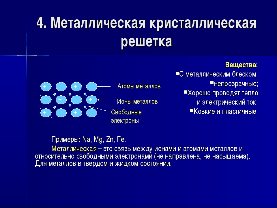 4. Металлическая кристаллическая решетка Вещества: С металлическим блеском; н...