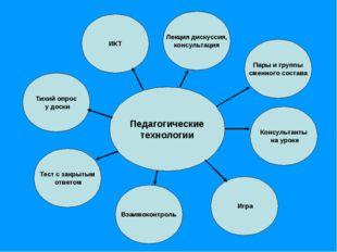 Педагогические технологии ИКТ Лекция дискуссия, консультация Пары и группы см