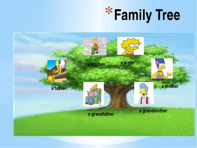 Family Tree a grandfather a grandmother a father a mother a brother a sister