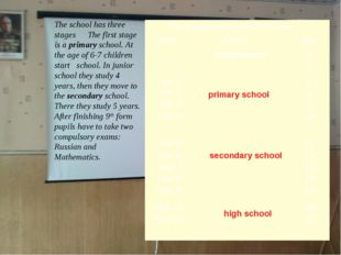 The school has three stages The first stage is a primary school. At the age o
