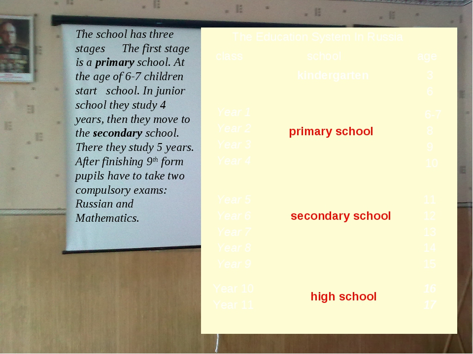 The school has three stages The first stage is a primary school. At the age o...