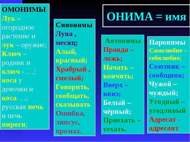 ОНИМА = имя Антонимы Правда – ложь; Начать – кончить; Вверх – вниз; Белый – ч...
