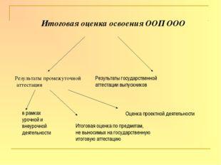 Итоговая оценка освоения ООП ООО Результаты промежуточной аттестации Результ