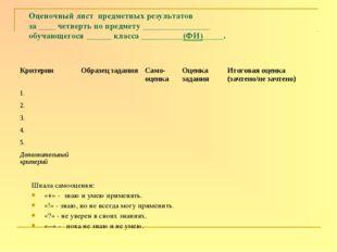 Оценочный лист предметных результатов за ____ четверть по предмету __________
