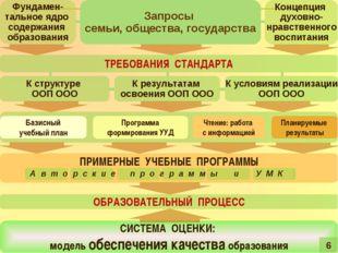 Базисный учебный план Программа формирования УУД ПРИМЕРНЫЕ УЧЕБНЫЕ ПРОГРАММЫ