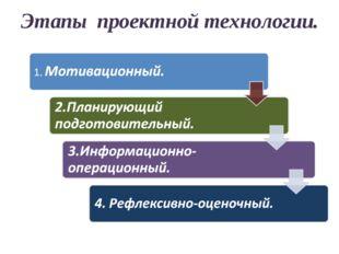Этапы проектной технологии.