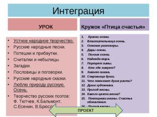 Интеграция УРОК Устное народное творчество. Русские народные песни. Потешки и