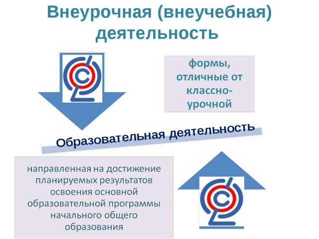Внеурочная (внеучебная) деятельность Образовательная деятельность