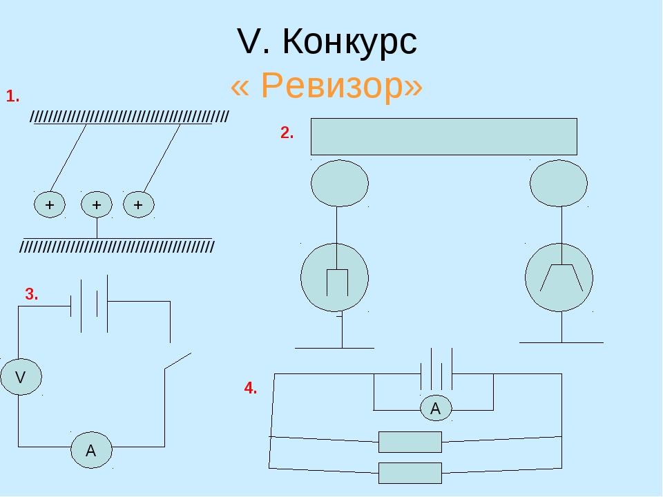 V. Конкурс « Ревизор» + + + /////////////////////////////////////////// /////...