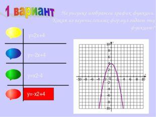 На рисунке изображен график функции. Какая из перечисленных формул задает эт