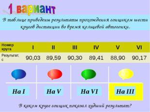 В таблице приведены результаты прохождения гонщиком шести кругов дистанции во