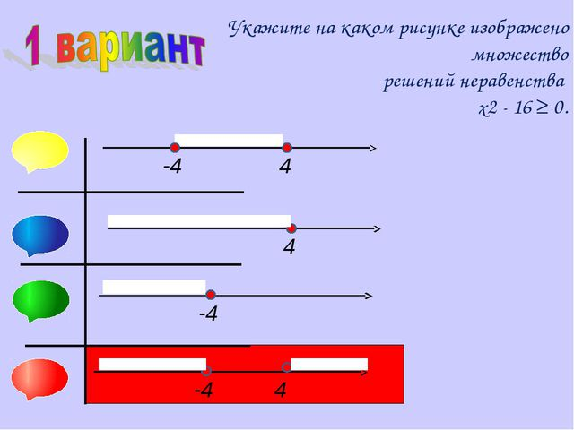 Укажите на каком рисунке изображено множество решений неравенства x2 - 16 ≥...