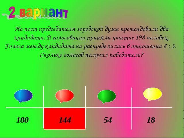 54 18 144 180 На пост председателя городской думы претендовали два кандидата...