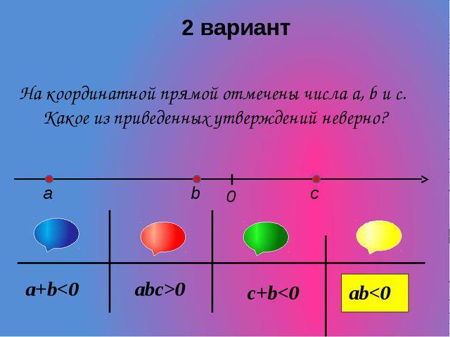 На координатной прямой отмечены числа a, b и c. Какое из приведенных утвержде...