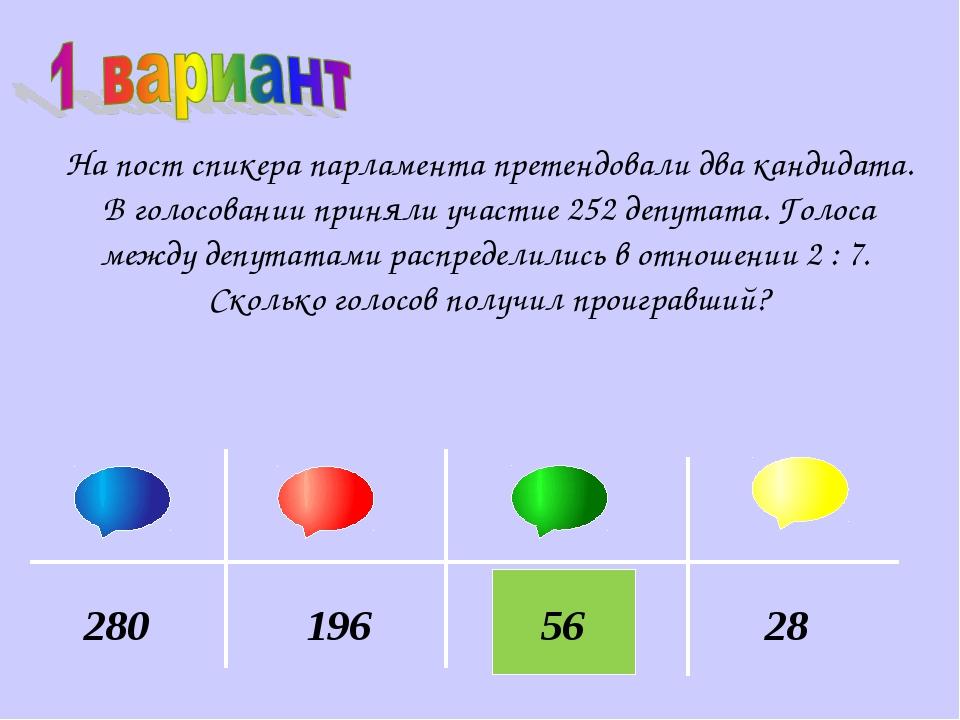 56 28 196 280 На пост спикера парламента претендовали два кандидата. В голос...
