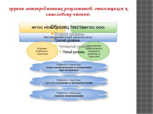 группы метапредметных результатов, относящихся к смысловому чтению.