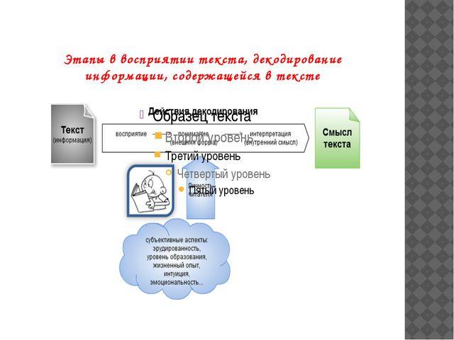 Этапы в восприятии текста, декодирование информации, содержащейся в тексте